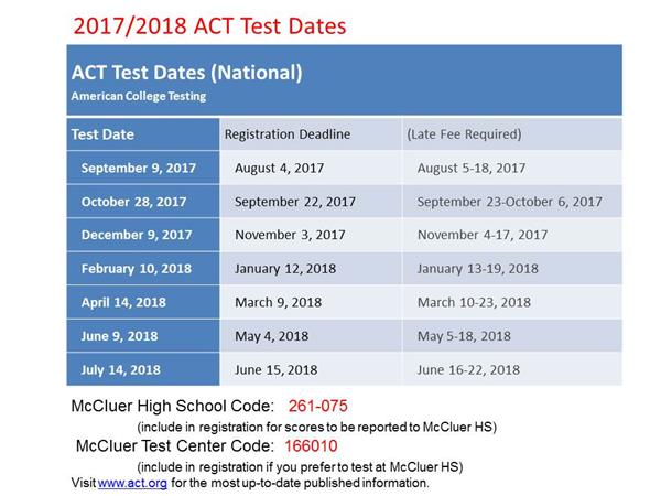 2017/2018 ACT Test Dates
